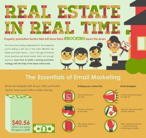 infographic_realEstateEmailMarketing-e13826720003921
